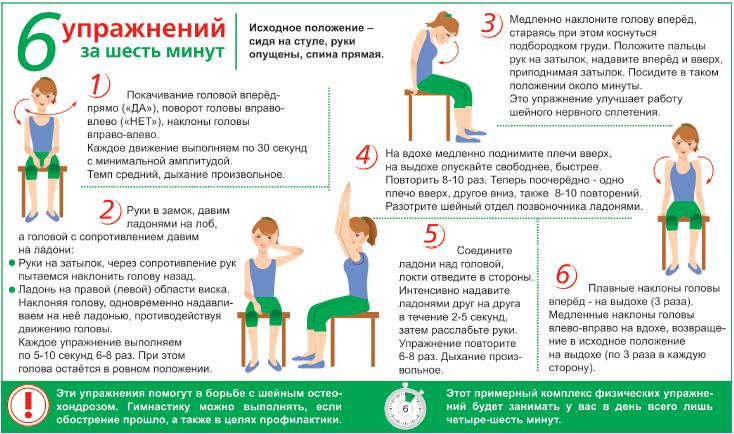 Правильное лечение при головокружение при шейном остеохондрозе